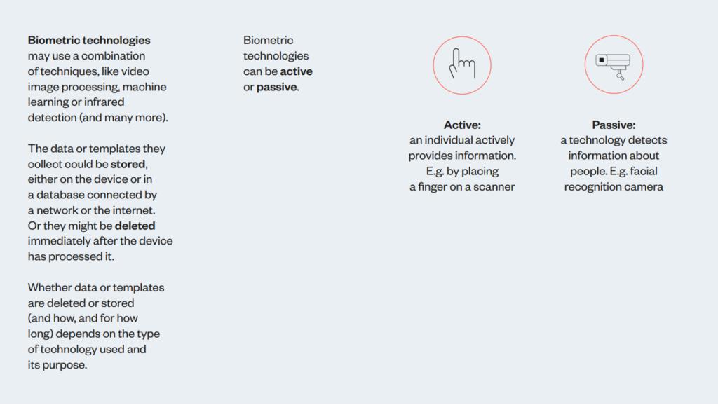 Biometrics explainer infographic